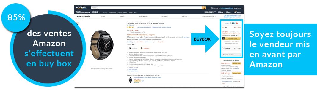 Buybox Amazon, 85% des ventes