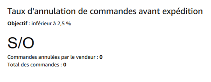 Taux d'annulation de commandes Amazon