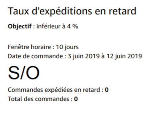 Taux expedition en retard sur Amazon